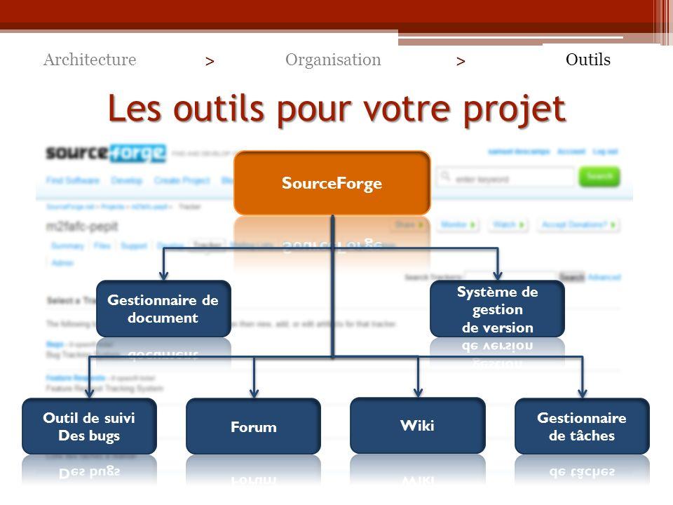 Les outils pour votre projet ArchitectureOutilsOrganisation > >
