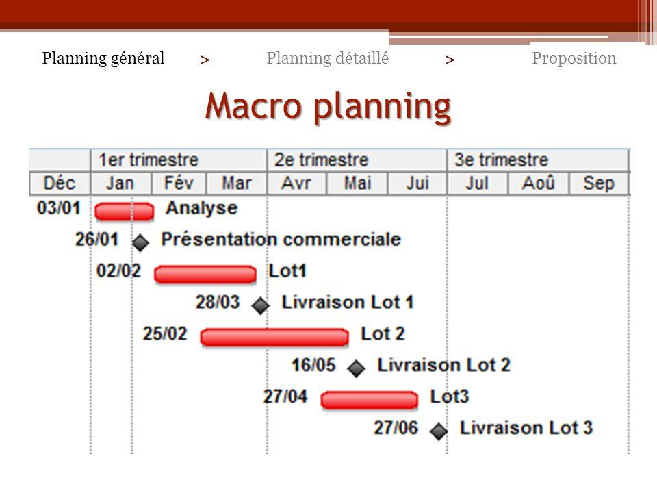 Macro planning Planning généralPropositionPlanning détaillé > >