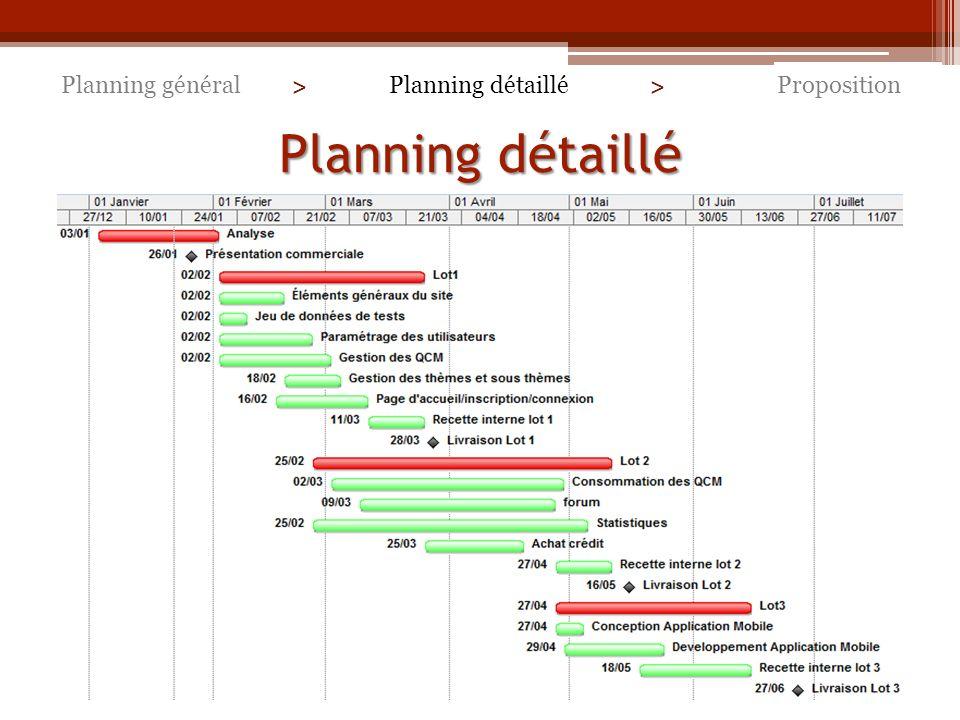 Planning généralPropositionPlanning détaillé > >