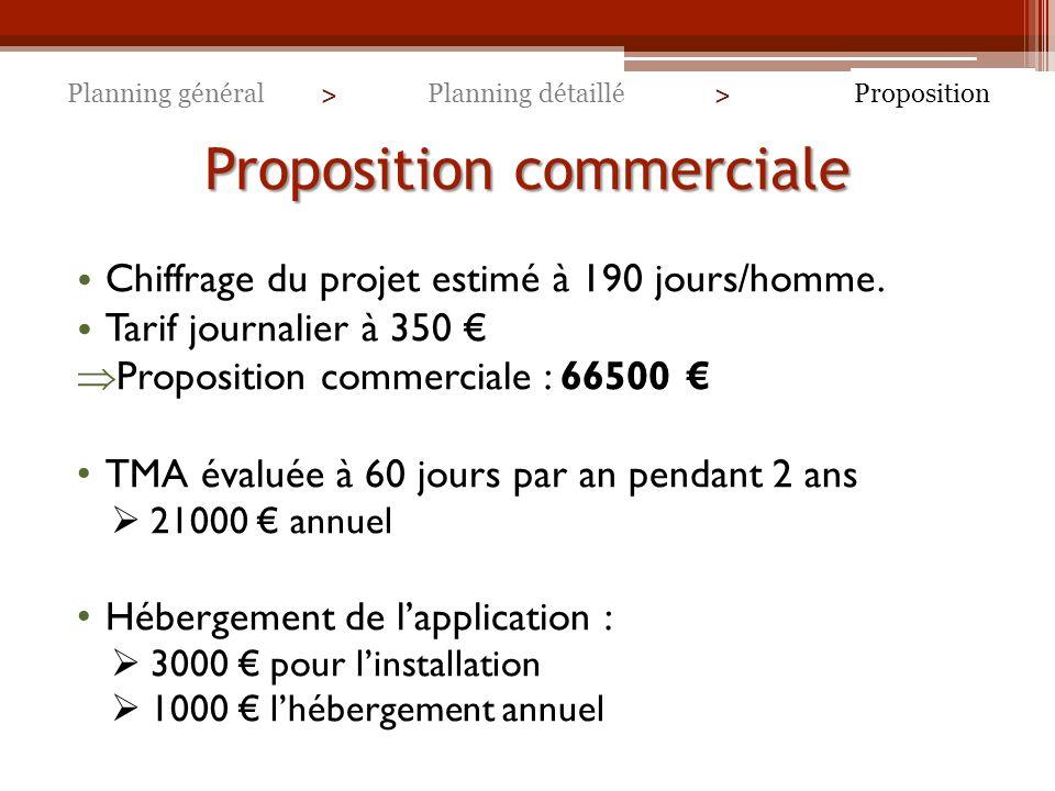 Proposition commerciale Chiffrage du projet estimé à 190 jours/homme.