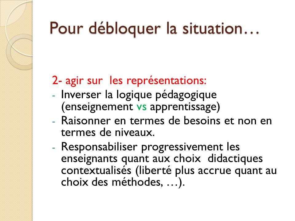 Pour débloquer la situation… 2- agir sur les représentations: - Inverser la logique pédagogique (enseignement vs apprentissage) - Raisonner en termes de besoins et non en termes de niveaux.