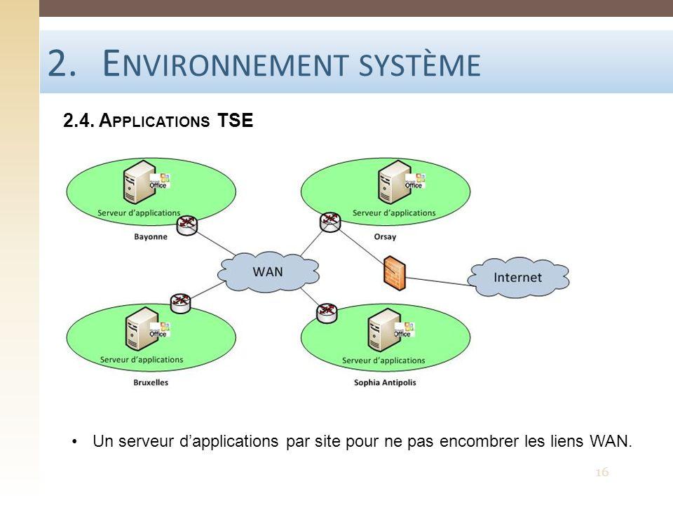 2.E NVIRONNEMENT SYSTÈME 2.4. A PPLICATIONS TSE Un serveur dapplications par site pour ne pas encombrer les liens WAN. 16