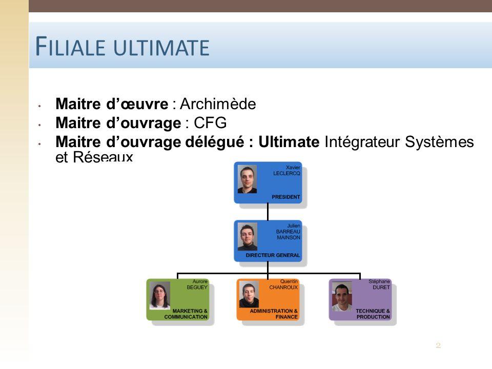 F ILIALE ULTIMATE Maitre dœuvre : Archimède Maitre douvrage : CFG Maitre douvrage délégué : Ultimate Intégrateur Systèmes et Réseaux 2