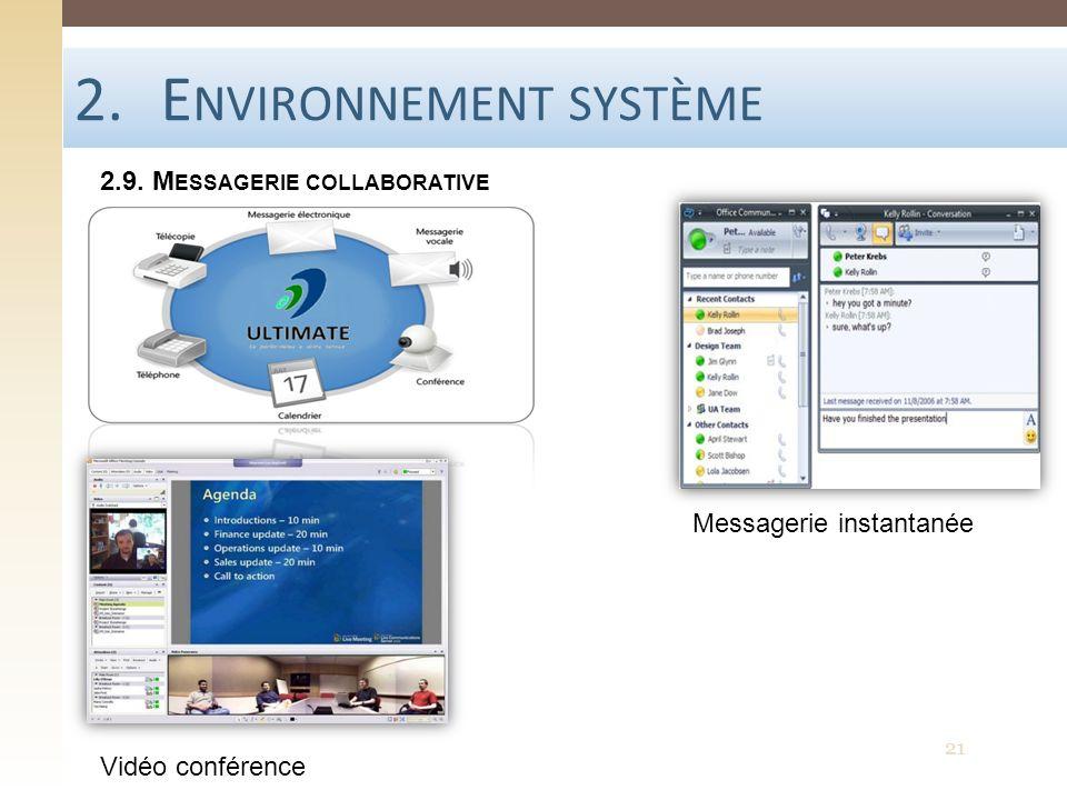 2.E NVIRONNEMENT SYSTÈME 2.9. M ESSAGERIE COLLABORATIVE Messagerie instantanée Vidéo conférence 21