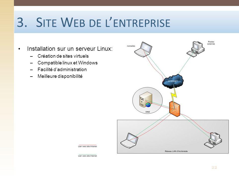 3.S ITE W EB DE L ENTREPRISE Installation sur un serveur Linux: –Création de sites virtuels –Compatible linux et Windows –Facilité dadministration –Me