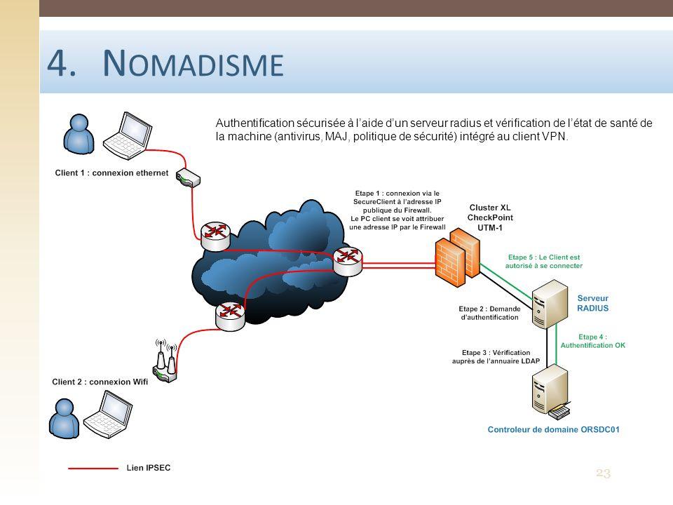 4.N OMADISME 23 Authentification sécurisée à laide dun serveur radius et vérification de létat de santé de la machine (antivirus, MAJ, politique de sé
