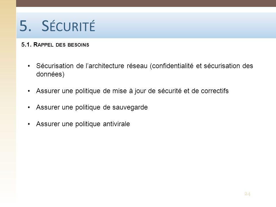 5.S ÉCURITÉ 5.1. R APPEL DES BESOINS Sécurisation de larchitecture réseau (confidentialité et sécurisation des données) Assurer une politique de mise