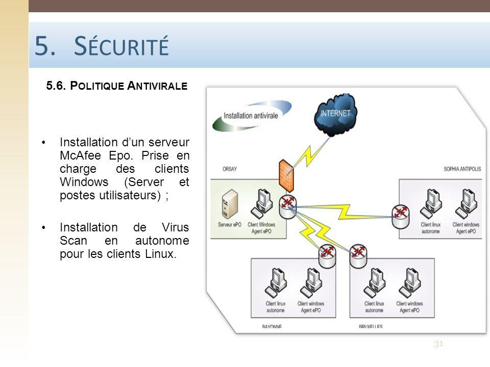 5.S ÉCURITÉ 5.6. P OLITIQUE A NTIVIRALE Installation dun serveur McAfee Epo. Prise en charge des clients Windows (Server et postes utilisateurs) ; Ins