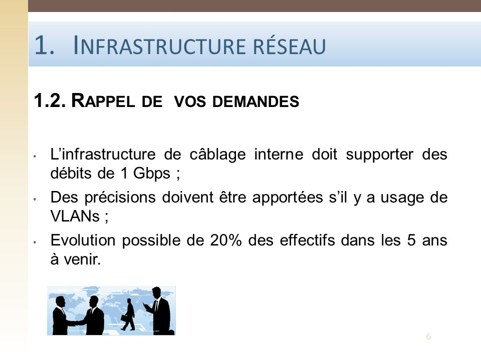 1.I NFRASTRUCTURE RÉSEAU 1.3 A RCHITECTURE LAN O RSAY 7