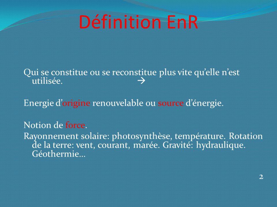 Définition EnR Qui se constitue ou se reconstitue plus vite quelle nest utilisée.