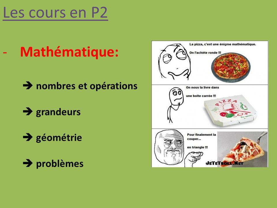 Les cours en P2 -Mathématique: nombres et opérations grandeurs géométrie problèmes