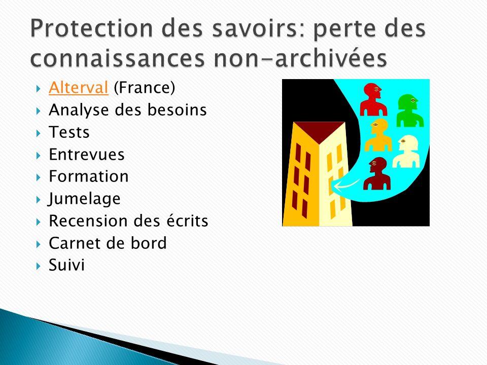 Alterval (France) Alterval Analyse des besoins Tests Entrevues Formation Jumelage Recension des écrits Carnet de bord Suivi