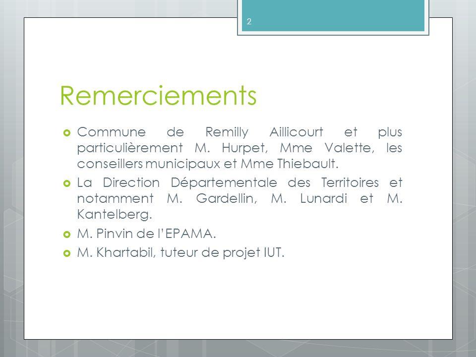 Sommaire Introduction Présentation de la commune Définition des besoins I.