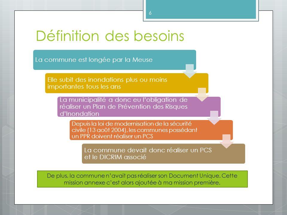 I.Le Plan Communal de Sauvegarde (PCS) a. Méthodologie et organisation du travail b.