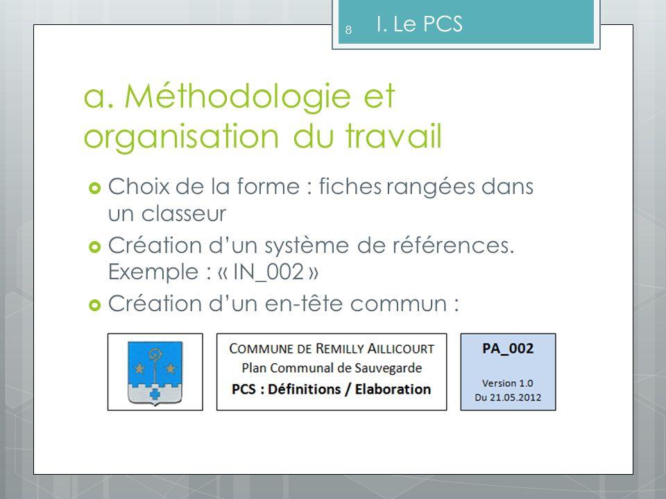 a. Méthodologie et organisation du travail Choix de la forme : fiches rangées dans un classeur Création dun système de références. Exemple : « IN_002