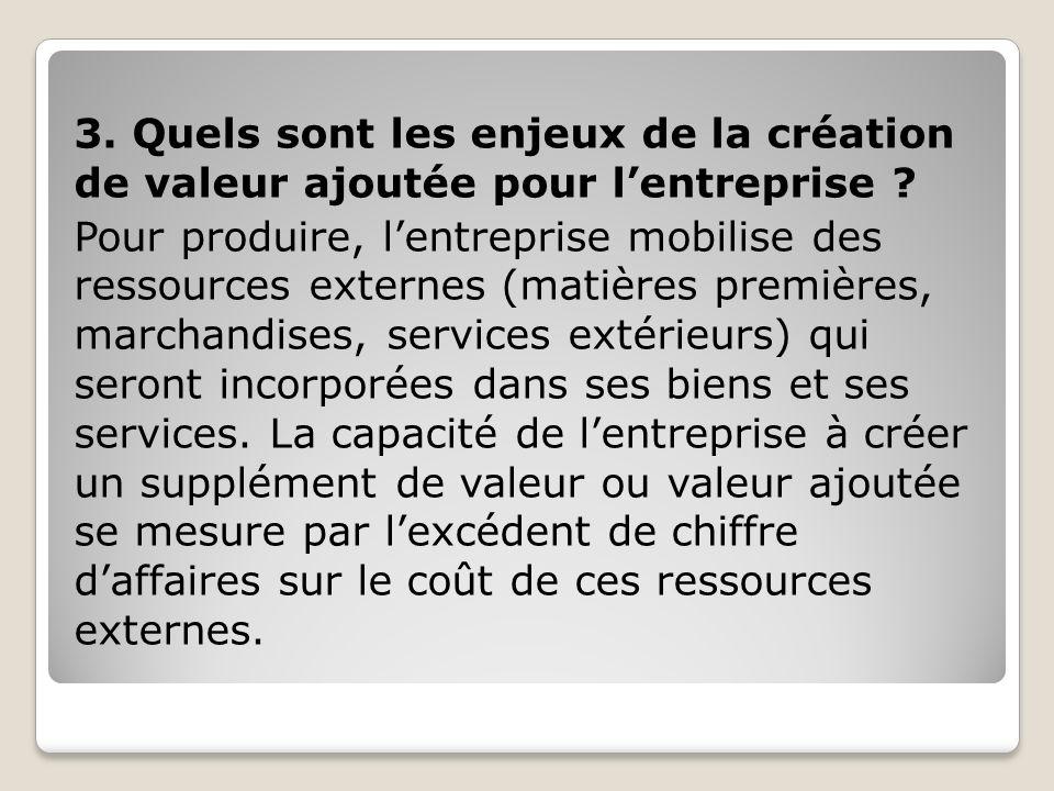 3. Quels sont les enjeux de la création de valeur ajoutée pour lentreprise ? Pour produire, lentreprise mobilise des ressources externes (matières pre