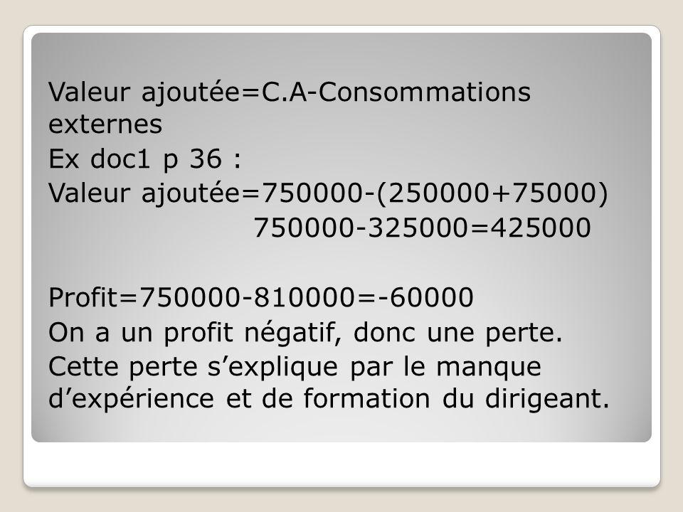 Valeur ajoutée=C.A-Consommations externes Ex doc1 p 36 : Valeur ajoutée=750000-(250000+75000) 750000-325000=425000 Profit=750000-810000=-60000 On a un