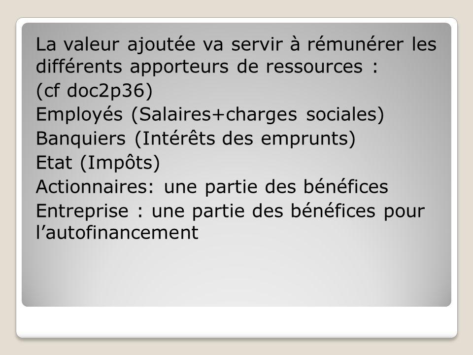 La valeur ajoutée va servir à rémunérer les différents apporteurs de ressources : (cf doc2p36) Employés (Salaires+charges sociales) Banquiers (Intérêt