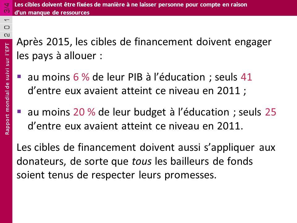 Rapport mondial de suivi sur lEPT Après 2015, les cibles de financement doivent engager les pays à allouer : au moins 6 % de leur PIB à léducation ; s