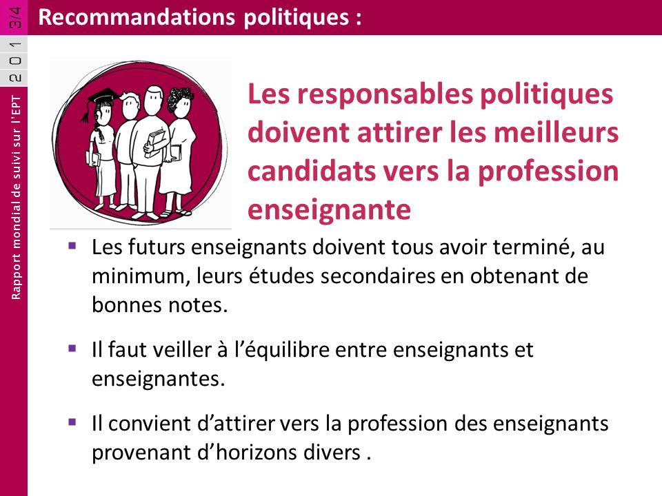 Rapport mondial de suivi sur lEPT Les responsables politiques doivent attirer les meilleurs candidats vers la profession enseignante Recommandations p