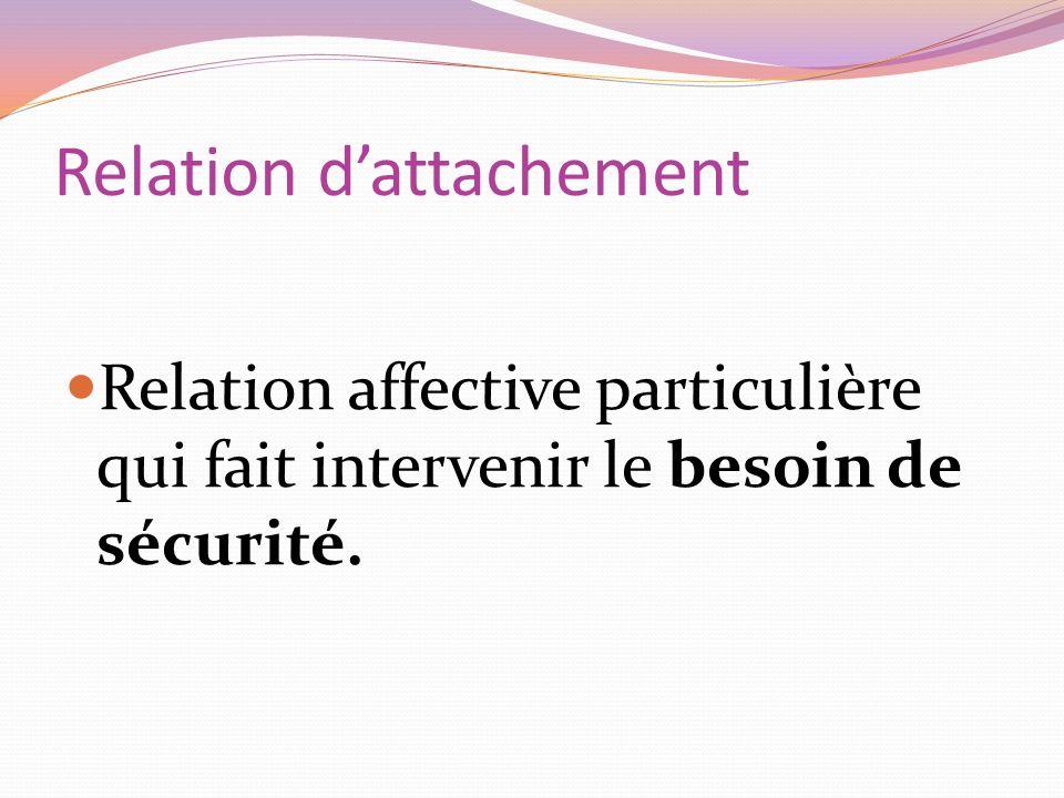 Relation dattachement Relation affective particulière qui fait intervenir le besoin de sécurité.