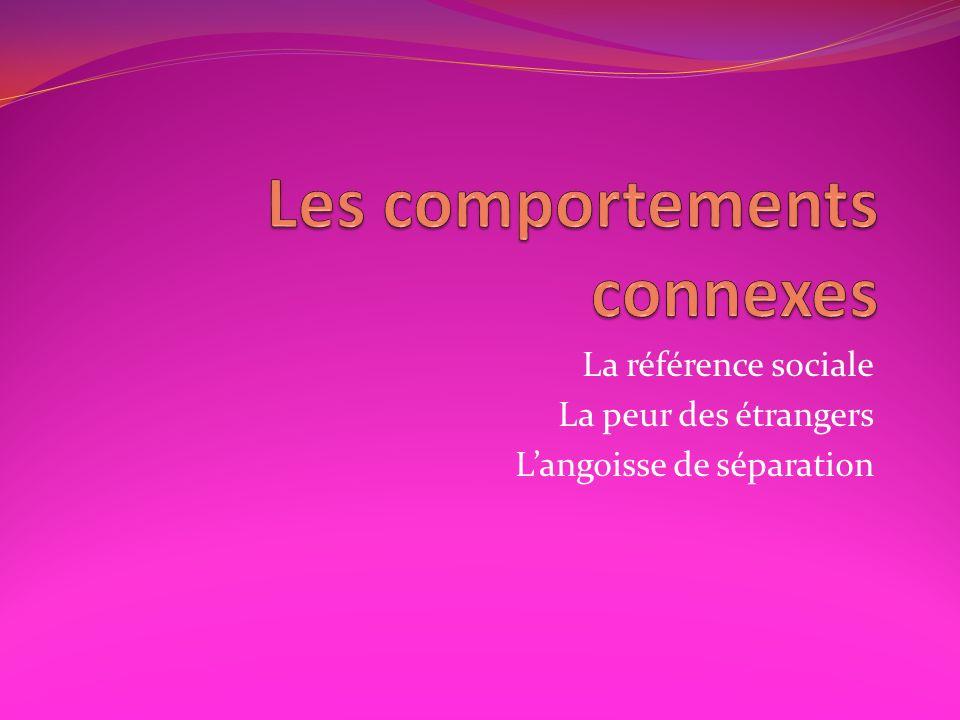 La référence sociale La peur des étrangers Langoisse de séparation
