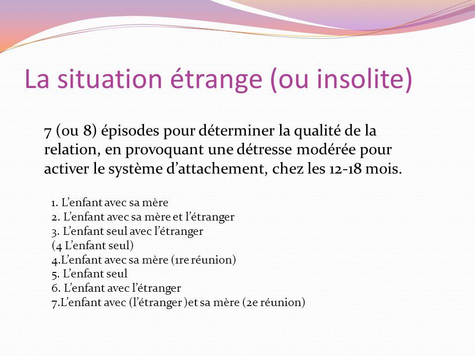 La situation étrange (ou insolite) 7 (ou 8) épisodes pour déterminer la qualité de la relation, en provoquant une détresse modérée pour activer le sys