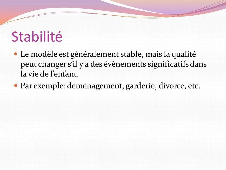 Stabilité Le modèle est généralement stable, mais la qualité peut changer sil y a des évènements significatifs dans la vie de lenfant. Par exemple: dé
