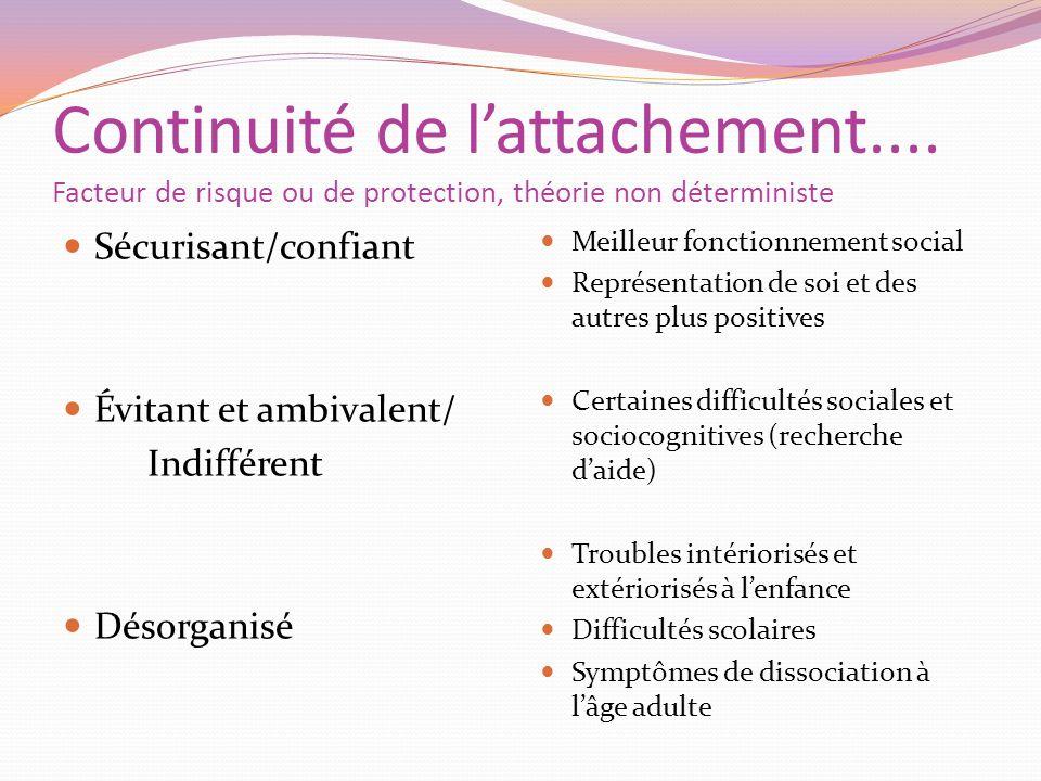 Continuité de lattachement.... Facteur de risque ou de protection, théorie non déterministe Sécurisant/confiant Évitant et ambivalent/ Indifférent Dés
