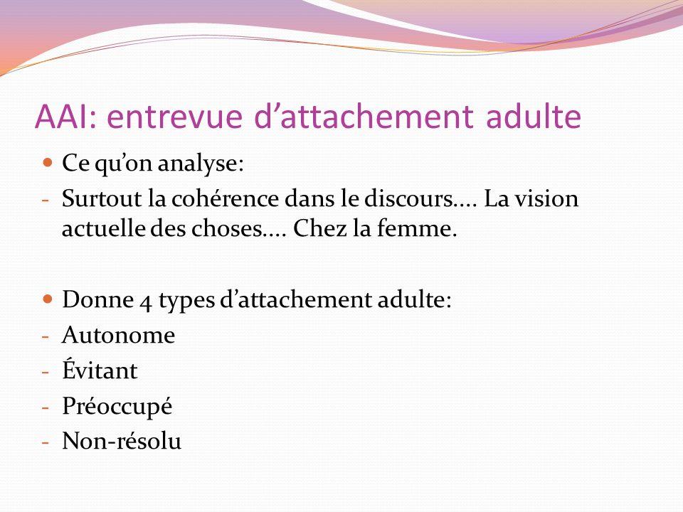 AAI: entrevue dattachement adulte Ce quon analyse: - Surtout la cohérence dans le discours.... La vision actuelle des choses.... Chez la femme. Donne