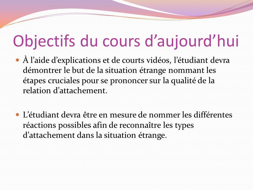 Objectifs du cours daujourdhui Létudiant devra identifier les différentes sphères où se répercute la relation dattachement, afin den comprendre limportance.