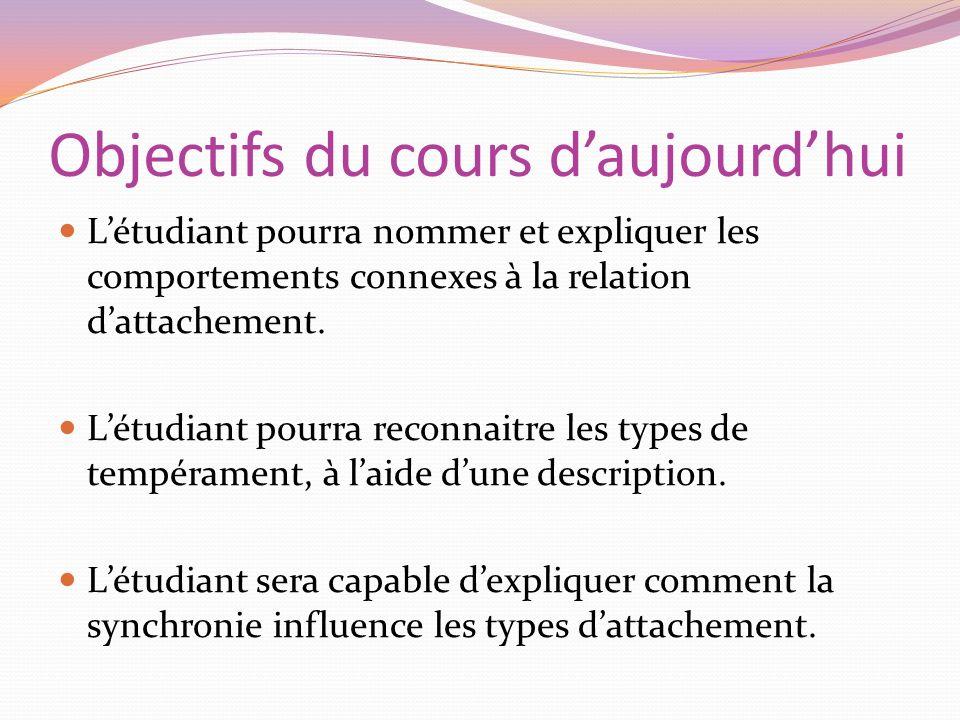 Objectifs du cours daujourdhui Létudiant pourra nommer et expliquer les comportements connexes à la relation dattachement. Létudiant pourra reconnaitr