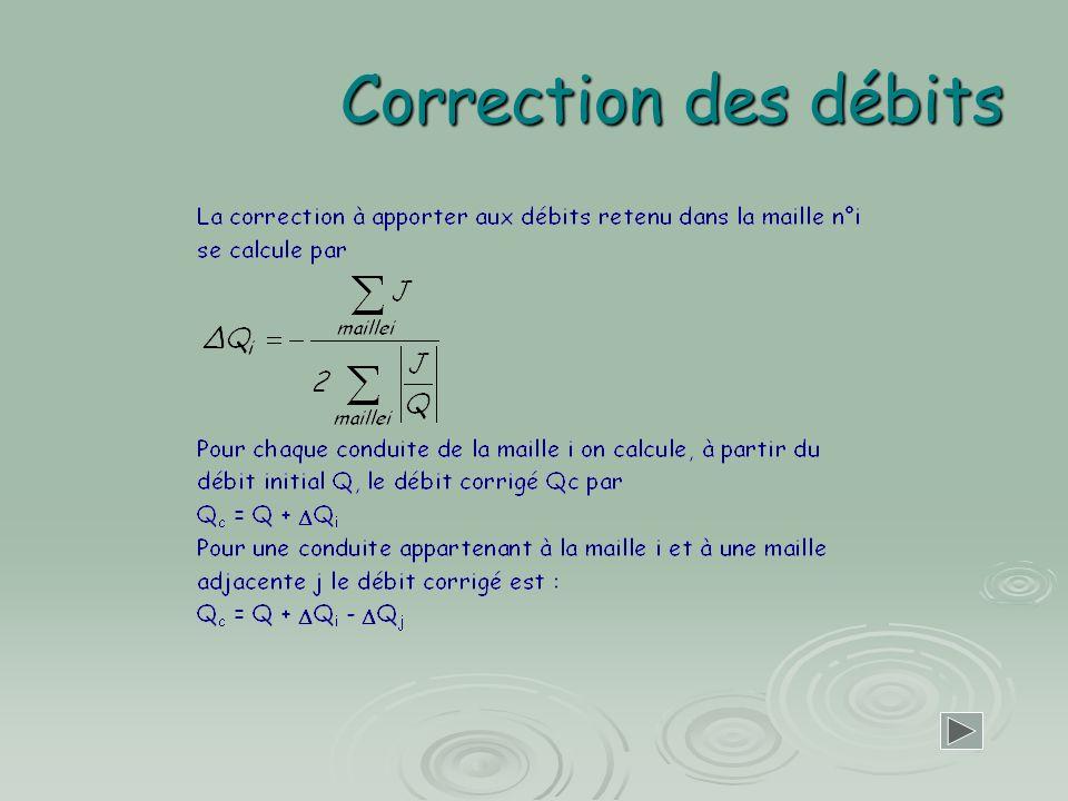 Correction des débits