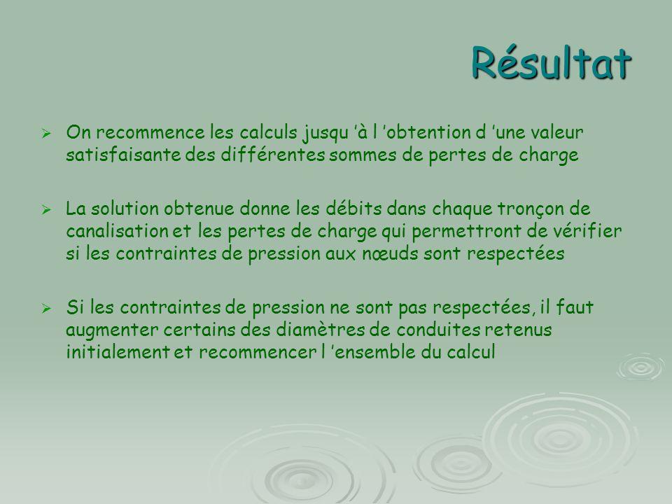 Résultat On recommence les calculs jusqu à l obtention d une valeur satisfaisante des différentes sommes de pertes de charge La solution obtenue donne