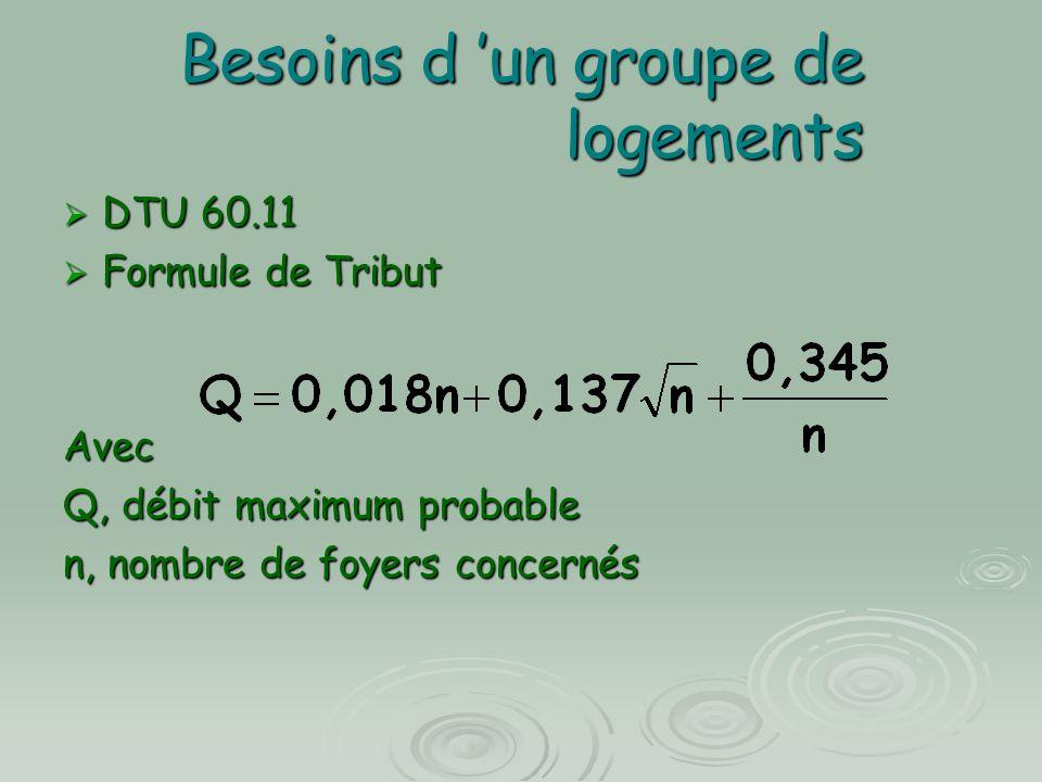 Besoins d un groupe de logements DTU 60.11 DTU 60.11 Formule de Tribut Formule de TributAvec Q, débit maximum probable n, nombre de foyers concernés