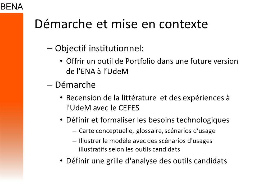 Démarche et mise en contexte – Objectif institutionnel: Offrir un outil de Portfolio dans une future version de lENA à lUdeM – Démarche Recension de l