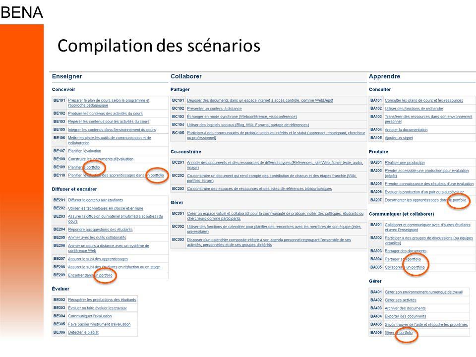 Compilation des scénarios