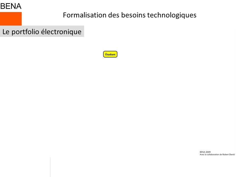 Le portfolio électronique Formalisation des besoins technologiques