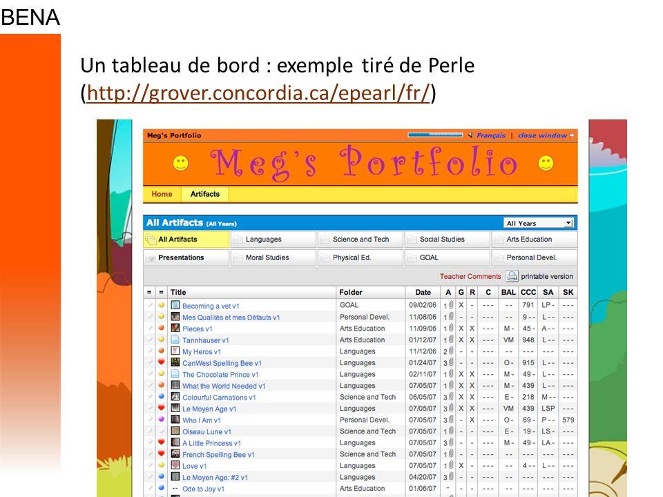 Un tableau de bord : exemple tiré de Perle (http://grover.concordia.ca/epearl/fr/)http://grover.concordia.ca/epearl/fr/