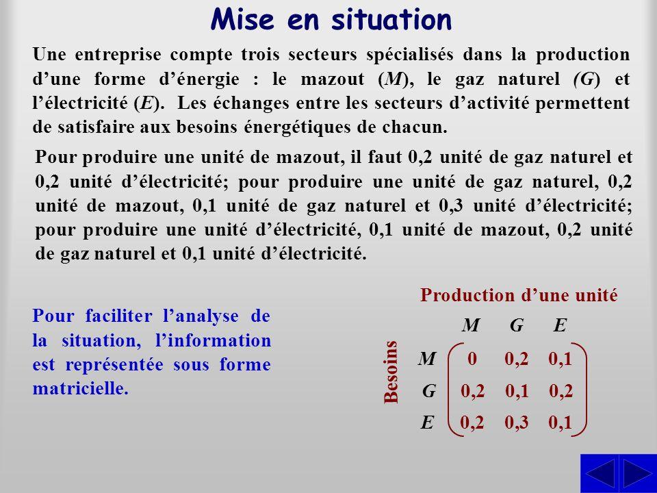 Une entreprise compte trois secteurs spécialisés dans la production dune forme dénergie : le mazout (M), le gaz naturel (G) et lélectricité (E). Les é