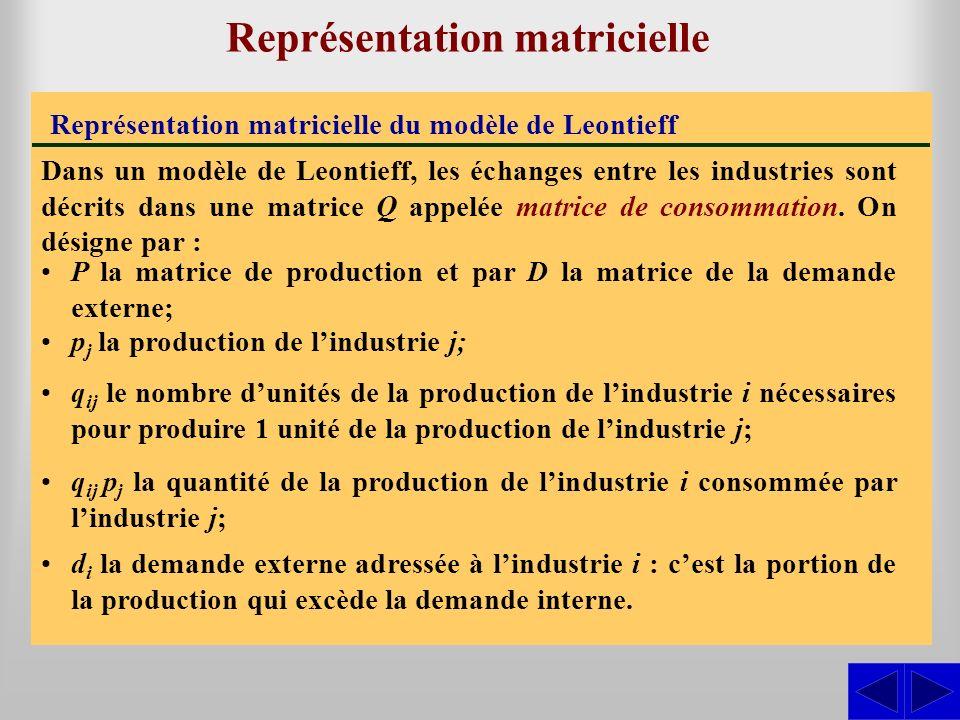 Représentation matricielle Représentation matricielle du modèle de Leontieff Dans un modèle de Leontieff, les échanges entre les industries sont décri