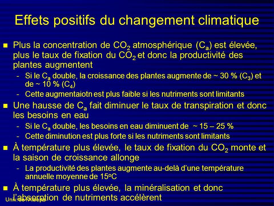 Univ. de lAlberta Effets positifs du changement climatique n Plus la concentration de CO 2 atmosphérique (C a ) est élevée, plus le taux de fixation d