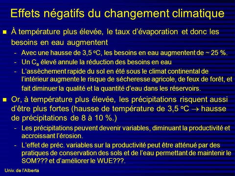 Univ. de lAlberta Effets négatifs du changement climatique n À température plus élevée, le taux dévaporation et donc les besoins en eau augmentent -Av
