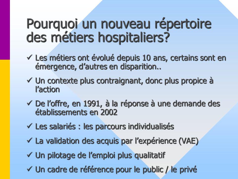 Pourquoi un nouveau répertoire des métiers hospitaliers.