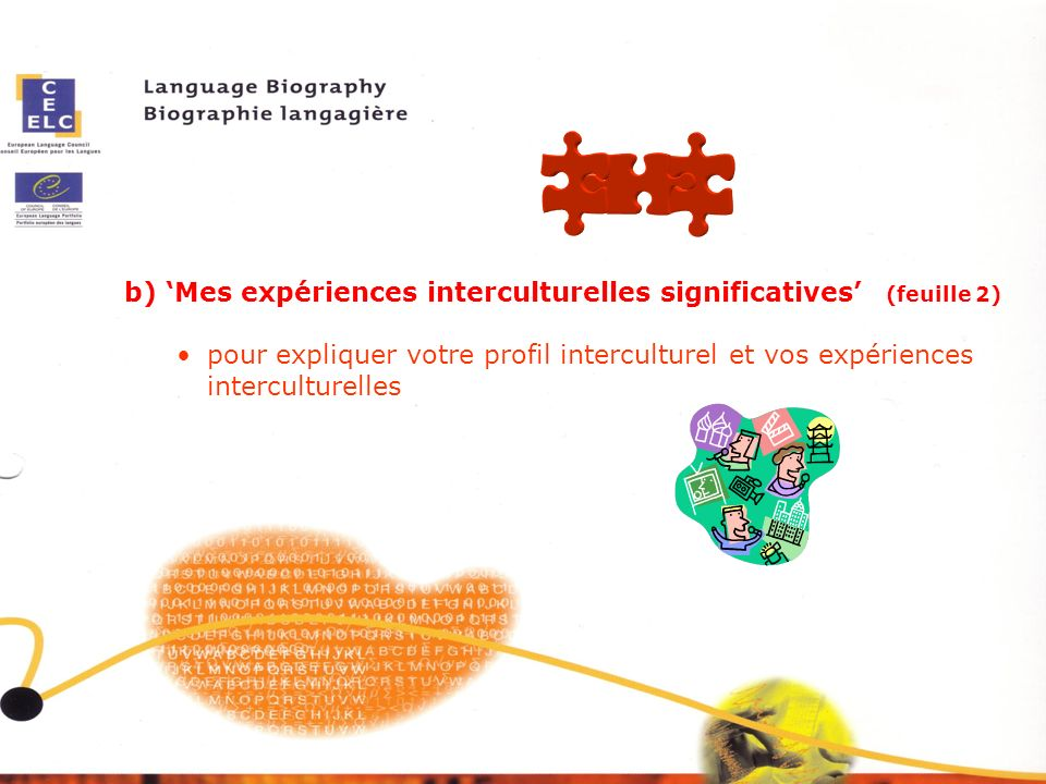 b) Mes expériences interculturelles significatives (feuille 2) pour expliquer votre profil interculturel et vos expériences interculturelles