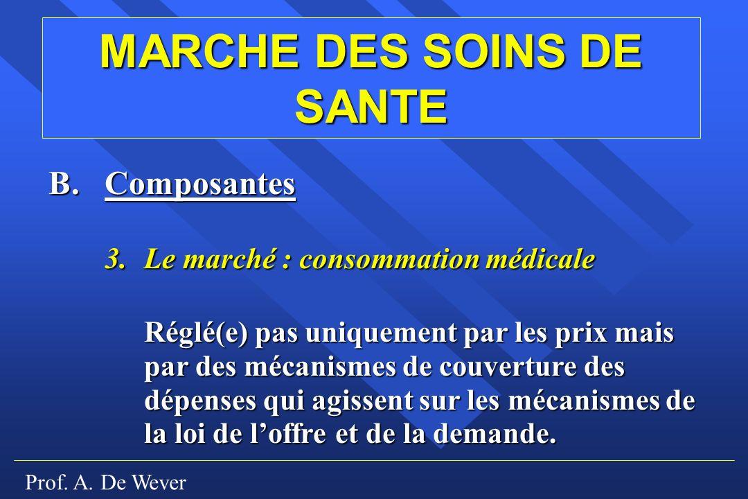 Prof. A. De Wever MARCHE DES SOINS DE SANTE B.Composantes 3. Le marché : consommation médicale Réglé(e) pas uniquement par les prix mais par des mécan