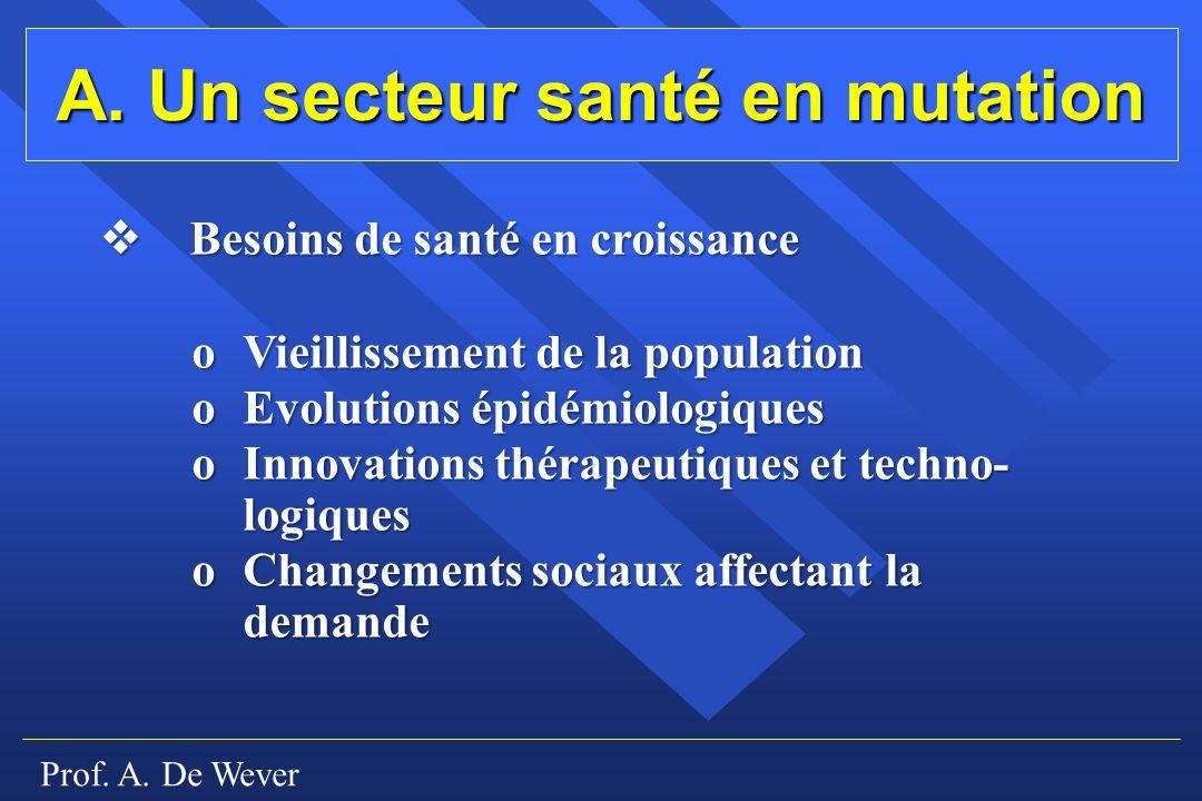 Prof. A. De Wever A. Un secteur santé en mutation Besoins de santé en croissance Besoins de santé en croissance o Vieillissement de la population o Ev