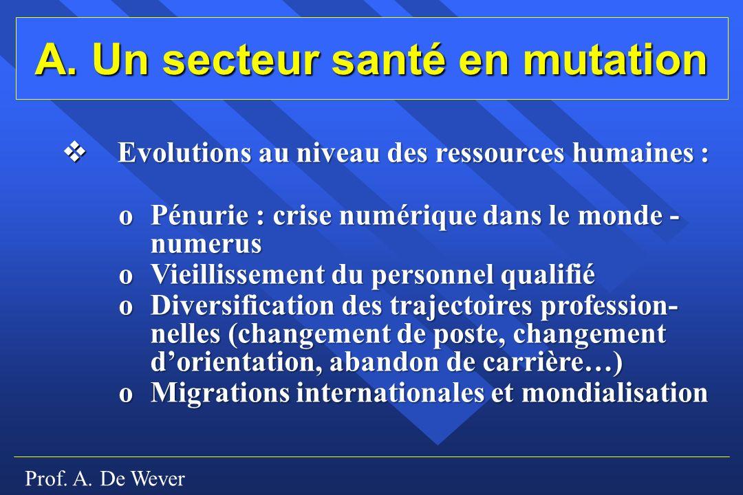 Prof. A. De Wever A. Un secteur santé en mutation Evolutions au niveau des ressources humaines : Evolutions au niveau des ressources humaines : o Pénu