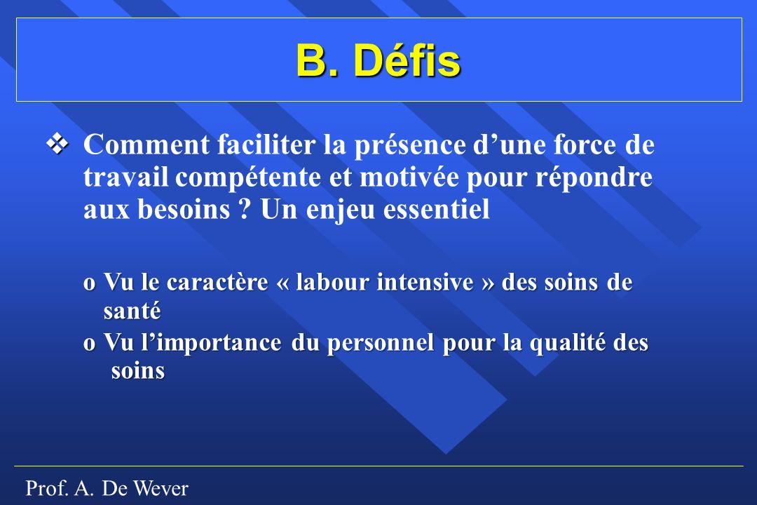 Prof. A. De Wever B. Défis Comment faciliter la présence dune force de travail compétente et motivée pour répondre aux besoins ? Un enjeu essentiel o