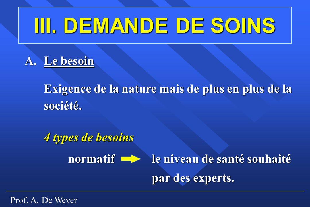 Prof. A. De Wever III. DEMANDE DE SOINS A.Le besoin Exigence de la nature mais de plus en plus de la société. 4 types de besoins normatif le niveau de